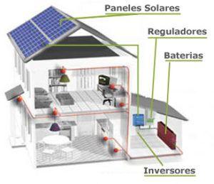esquema instalación placas solares fotovoltaicas vivienda aislada